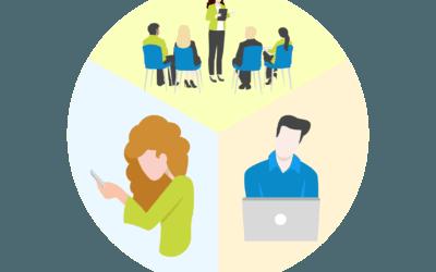 Web Based Training vs. E-Learning vs. Blended Learning